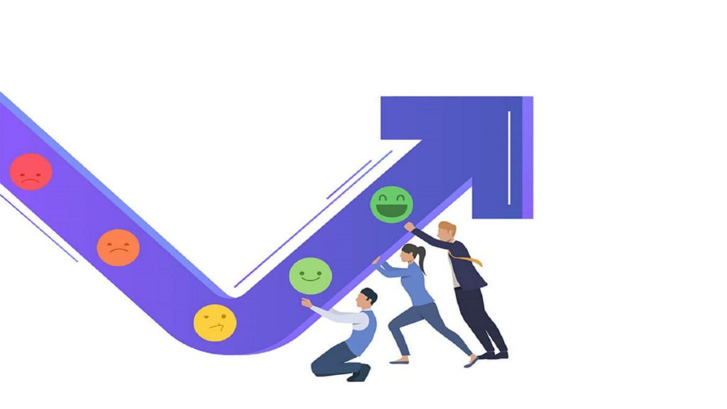 Key Performance Indicator Customer Effort Score (CES)