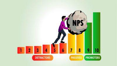 Key Performance Indicator of Net Promoter Score (NPS)